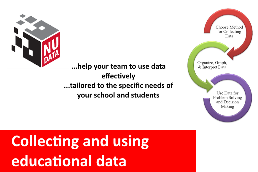 Collecting and using educational data
